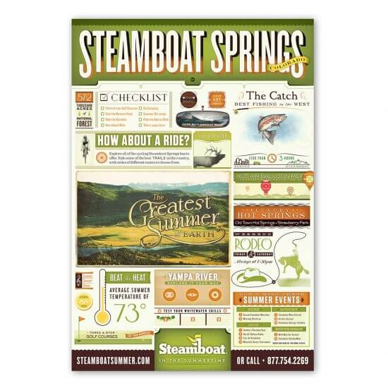 Steamboat Springs Ad Campaign