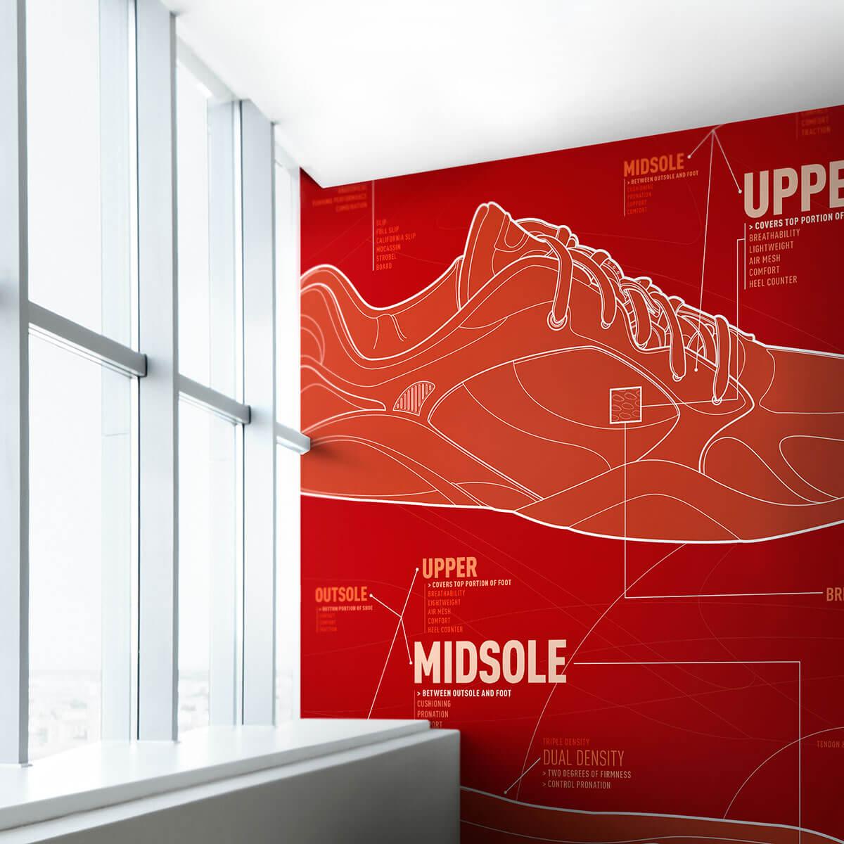Branding & Retail Experience Hero Image