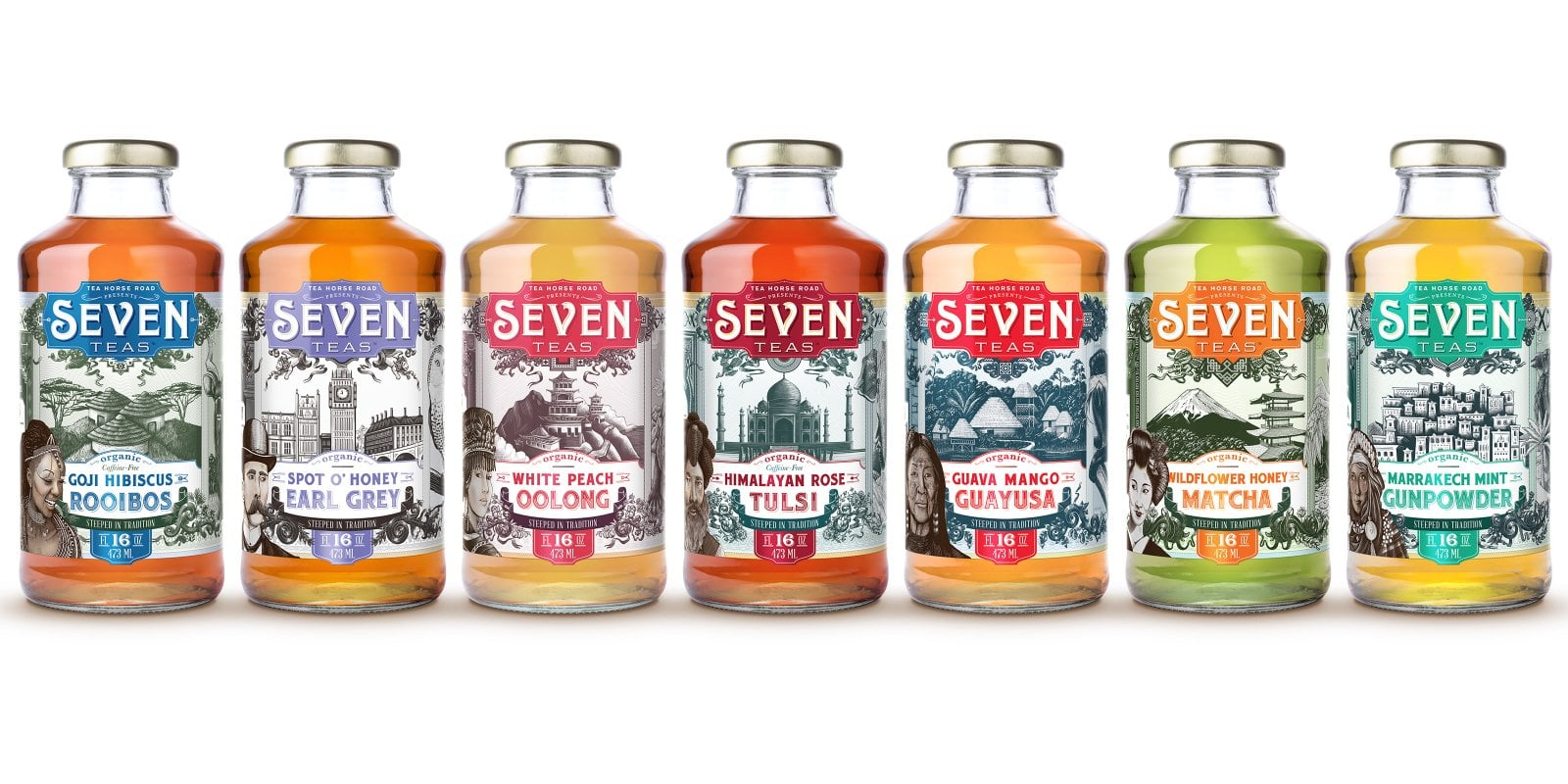 Seven Teas Packaging-Banner Image